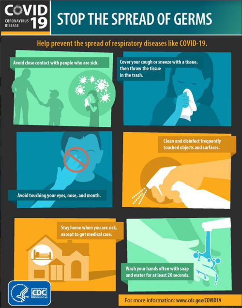 COVID-19 - Stop the Spread of Germs from the Center for Disease Control